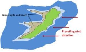 Island design location