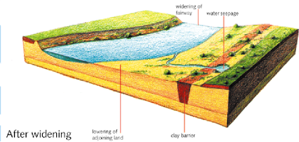 Figure 3: Landform post extraction